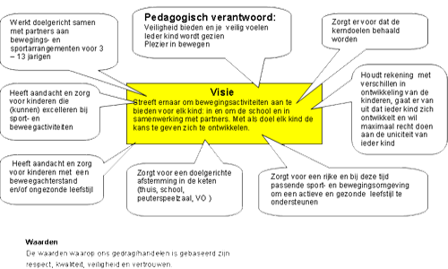 131022 strategisch plan