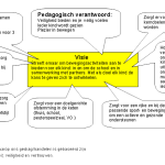 131022 strategisch plan 2